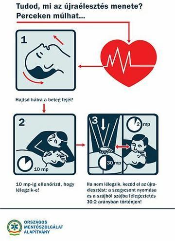 a magas vérnyomás életveszélyes