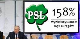Tak Polacy śmieją się z wyborów!