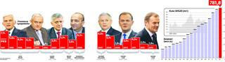 Koszty kredytów, opłaty, prowizje: W Polsce banki zarabiają jak w kolonii