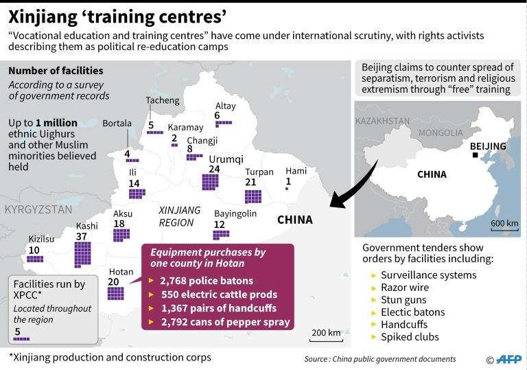 Educational facilities in China's Xinjiang region that rights activists describe as political re-education camps
