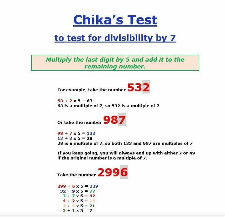 Chika's test