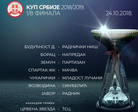 Parovi osmine finala Kupa Srbije