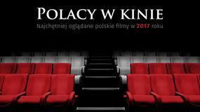 Najchętniej oglądane polskie filmy w 2017 roku