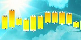 Jaka pogoda czeka nas na przełomie października i listopada? Prognoza pogody na 14 dni!