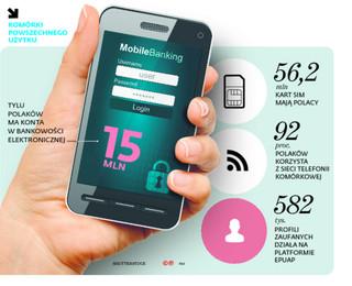 Smartfon potwierdzi twoją tożsamość w e-urzędzie