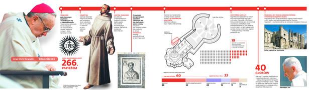 Papież Franciszek I (infografika)