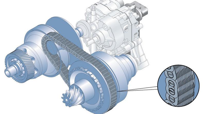 Oryginał Skrzynie bezstopniowe CVT: budowa, działanie, usterki CP05