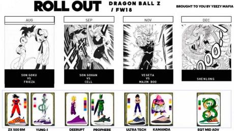 "So sehen die 7 ""Dragon Ball Z"" Sneaker aus Noizz"