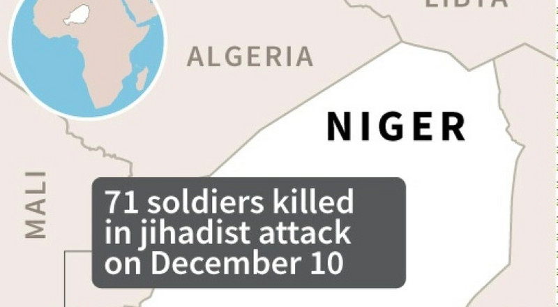 Sahel's anti-jihadist plan shaken by huge attack in Niger