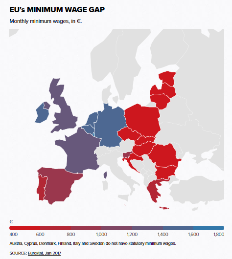 Różnice w płacy minimalnej w UE; Miesięczna płaca minimalna w euro; Austria, Cypr, Dania, Finlandia, Włochy i Szwecja nie maja ustawowej płacy minimalnej.