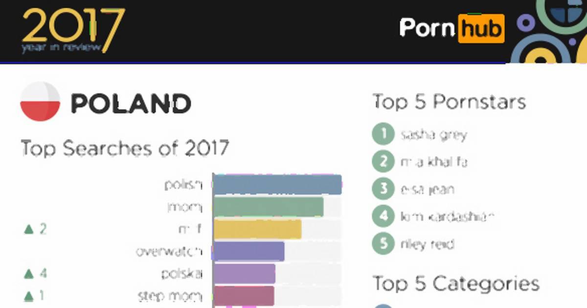 Filmy animowane porno hub