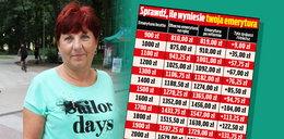 Wiceminister obiecuje emerytom 170 zł podwyżki? Sprawdzamy, ile zyskają na Polskim Ładzie