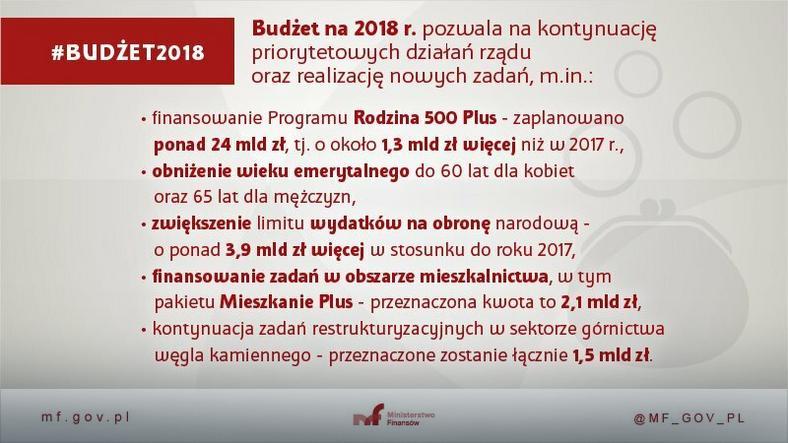 Budżet - założenia na 2018 rok