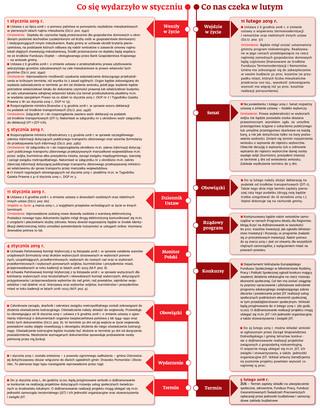 Ściągawka dla samorządowców. Co zmieni się w prawie?