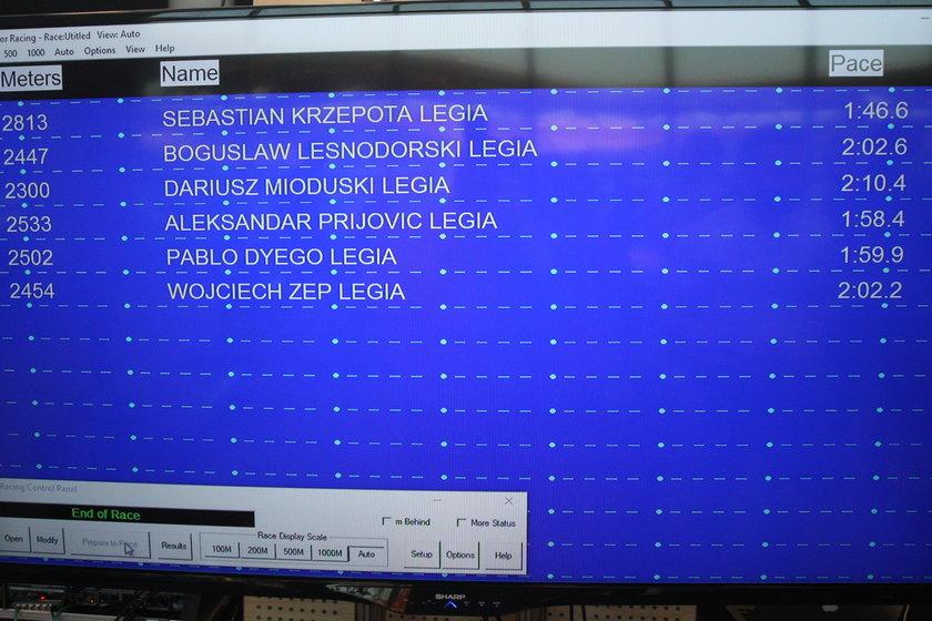 """Akcja """"Wszyscy do wioseł"""" zorganizowana przez Fundację Legii Warszawa"""
