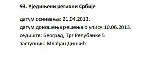 URS u Registru političkih partija