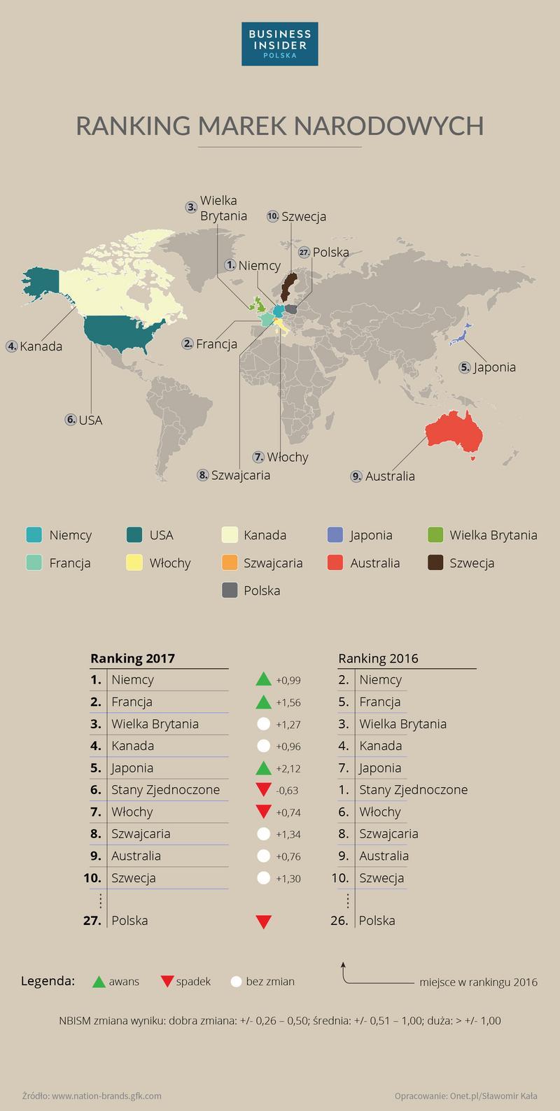 Ranking marek narodowych