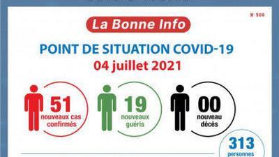 Coronavirus - C�te d'Ivoire : Point de la situation COVID-19 du 4 juillet 2021