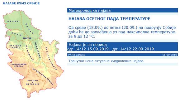 RHMZ najavio pad temperature za sledeću nedelju