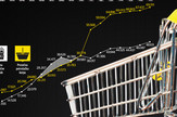 grafika kurs dinar-evro kupovna moc 3 foto RAS
