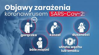 Masz objawy koronawirusa? Sprawdź, co robić w takiej sytuacji