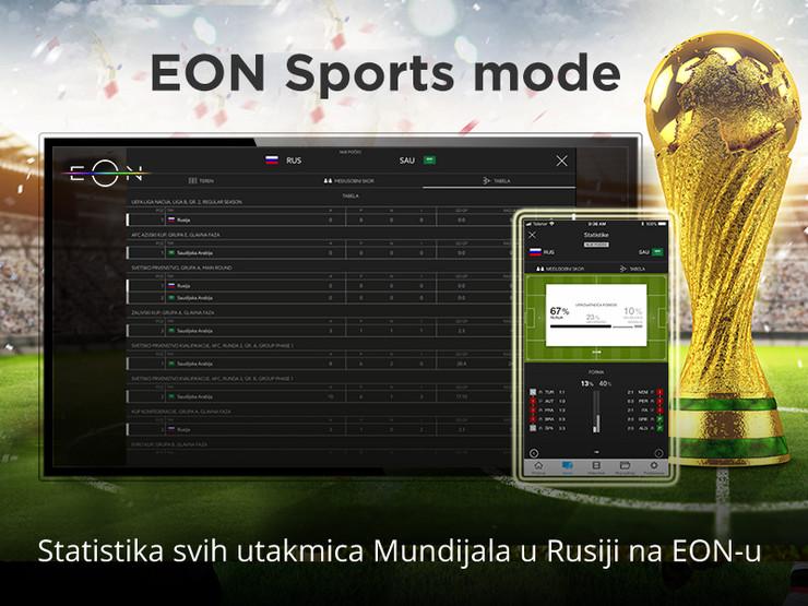 Eon SportsMode