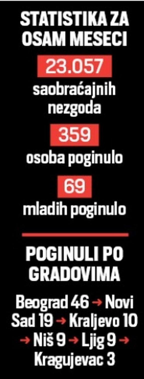 CRNA STATISTIKA GRAFIKA