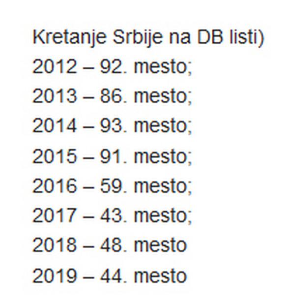 Kretanje Srbije na DB listi