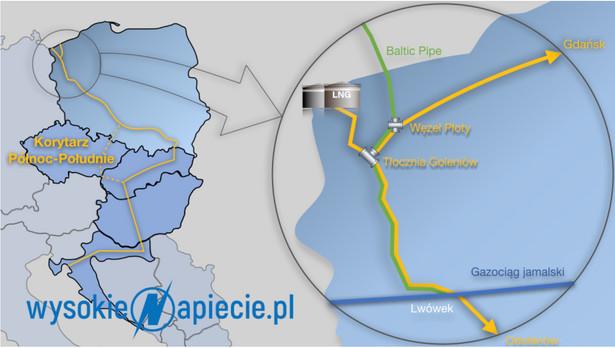 Mapa Baltic Pipe