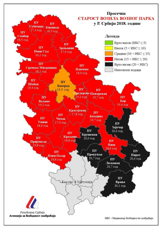 Prosečna starost voznog parka u Srbiji