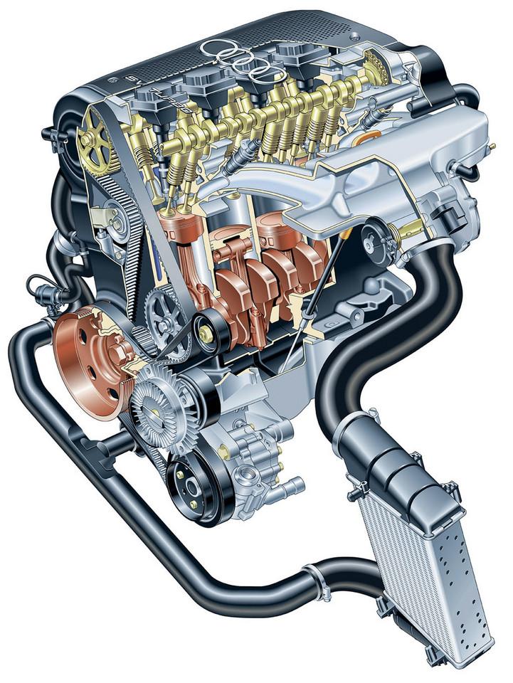 Wszystko O Silniku 18 Turbo Grupy Vw