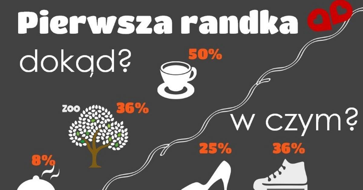 porady randkowe dotyczące lęków społecznych najlepsze randki na stronie Schweiz
