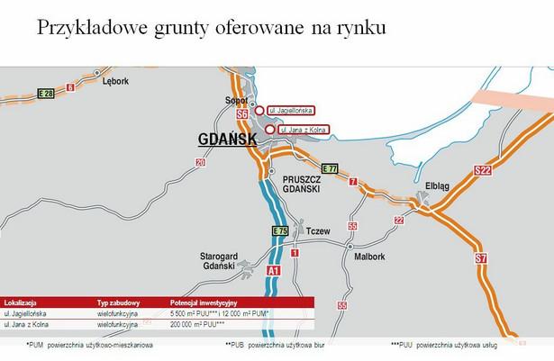Przykładowe grunty oferty na rynku – Gdańsk źródło: Jones Lang LaSalle