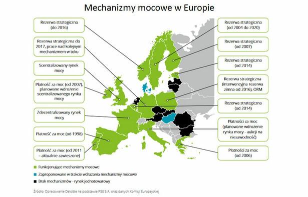 Mechanizmy mocowe w Europie