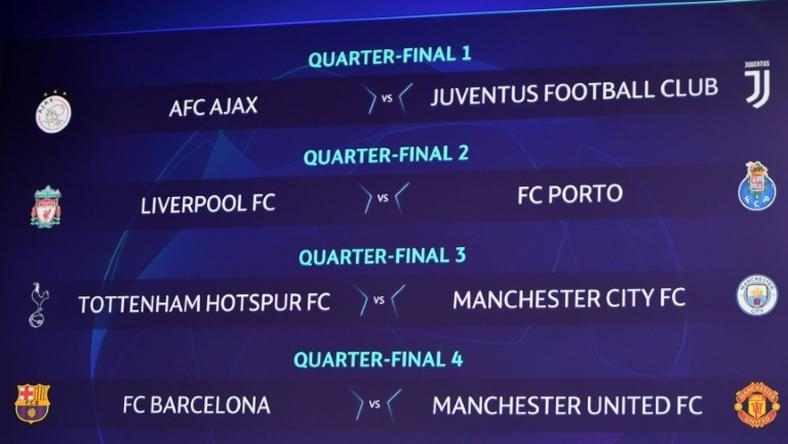 UEFA held the draw for the Champions League quarter-finals on Friday at their Swiss HQ