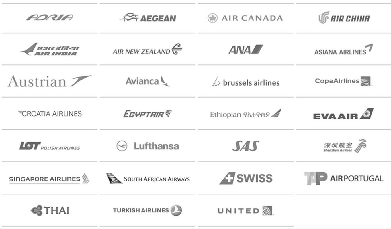 Linie lotnicze należące do sojuszu Star Alliance
