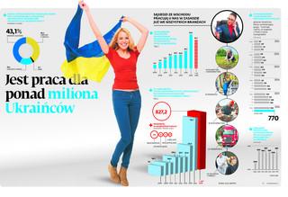 W Polsce jest praca dla ponad miliona Ukraińców