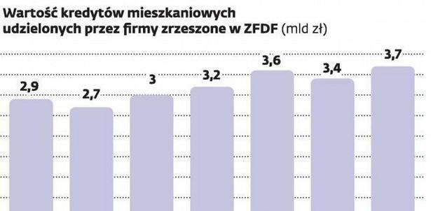 Rola doradców finansowych systematycznie rośnie