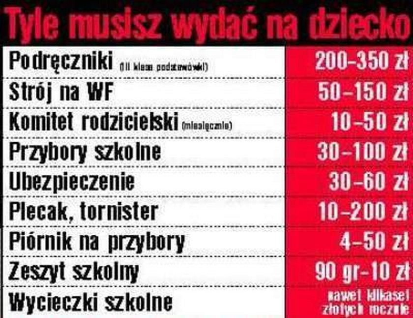 Szkoły w Polsce są za drogie