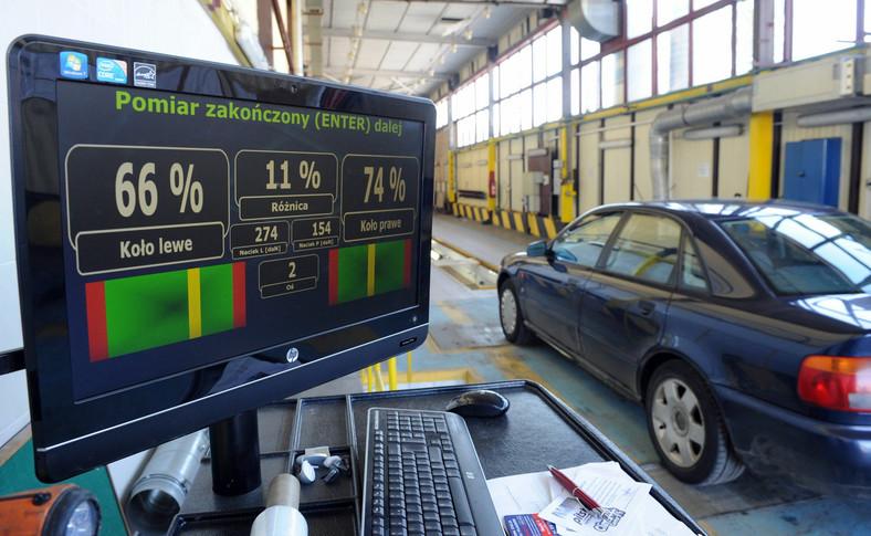 Przegląd techniczny pojazdu