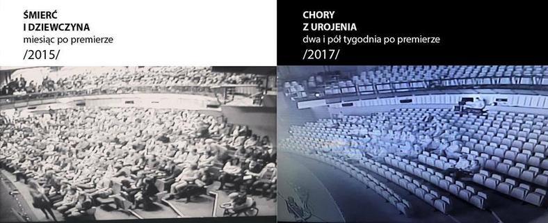 Porównanie frekwencji w Teatrze Polskim we Wrocławiu, fot. FB