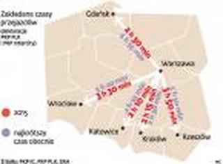 Pendolino: Za ile i jak prędko polskim szybkim pociągiem