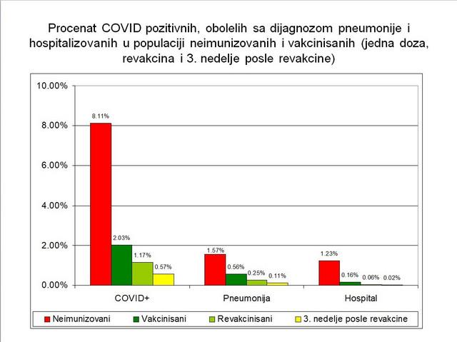 Vakcine Tabela 1