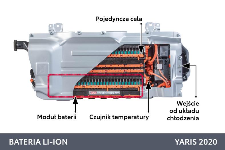 Bateria litowo-jonowa nowy Yaris
