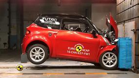 Testy zderzeniowe Euro NCAP - jak wypadły mikrosamochody?