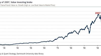 """Value investing has been """"broke"""" since 2007. BofA lists 7 reasons why it may finally be poised for a comeback"""