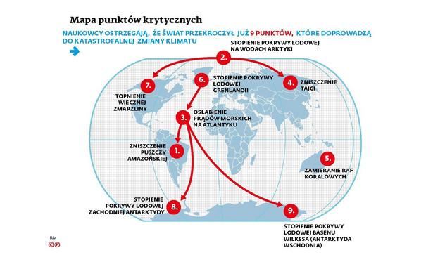Mapa punktów krytycznych katastrofy klimatycznej