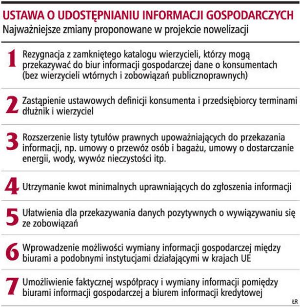 Ustawa o udostępnianiu informacji gospodarczych