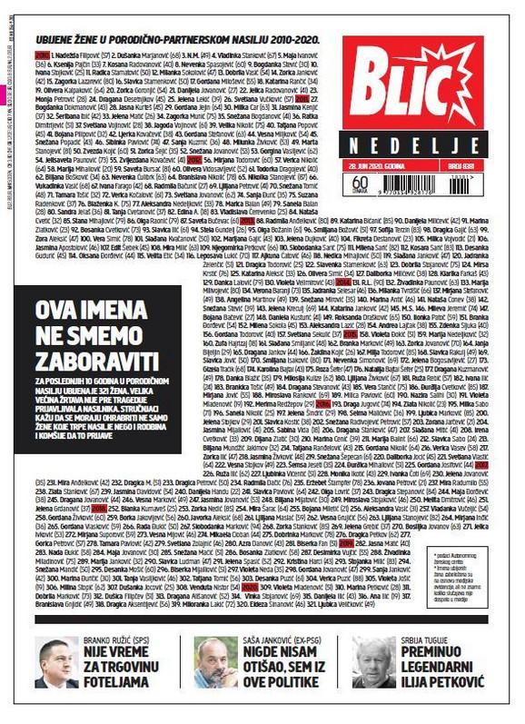 Naslovna strana Blica: Imena koja ne smemo zaboraviti