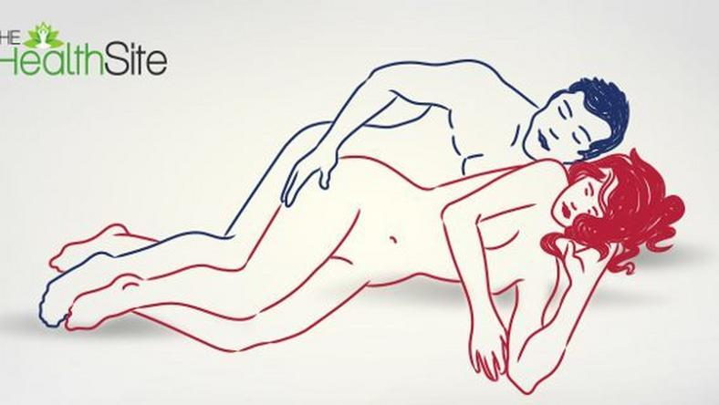 Position sex weekend